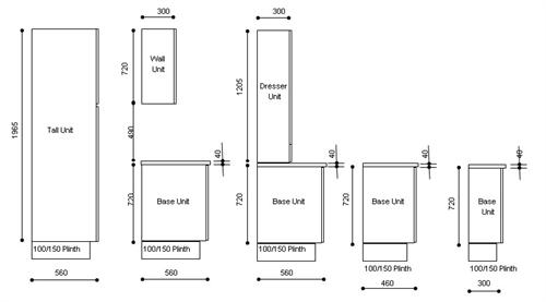 720mm High Wall Units